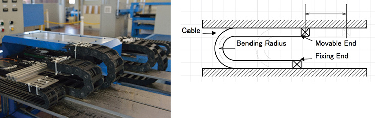 U Bending Tests Diagram